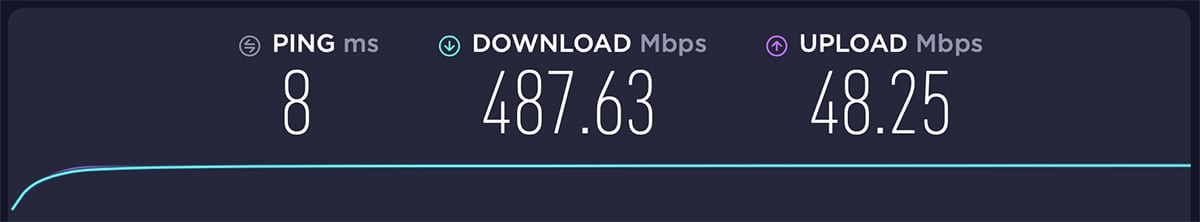 Baseline Data Prior to Private Internet Access Testing