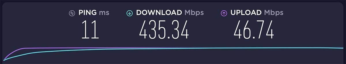 Private Internet Access Serbia Server Performance