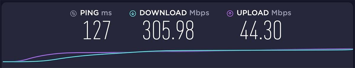ZenMate VPN USA Server Testing Results