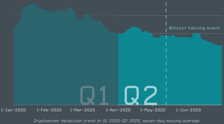 crypto_trend