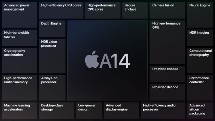 A14 Apple Silicon Chip