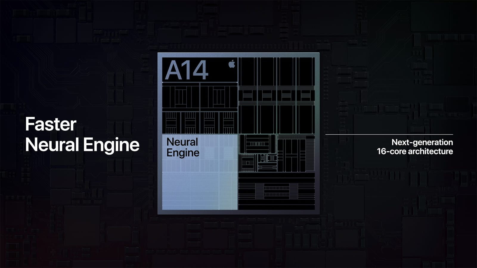 A14 Faster Neural Engine