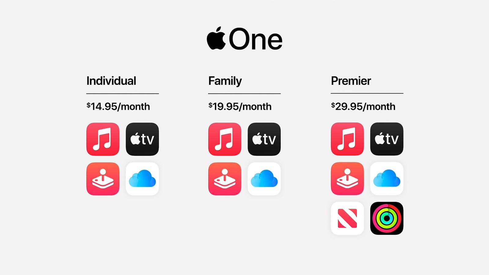 Apple One Subscription Plans Pricing