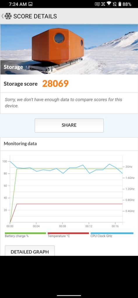 Asus ROG Phone 3 - PCMark Storage