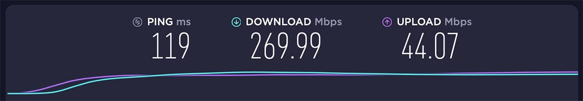 Testing UTunnel VPN Server Located in the USA