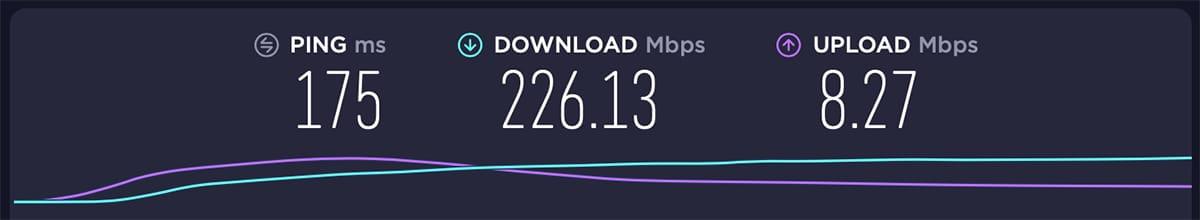 Testing ExpressVPN Server in India