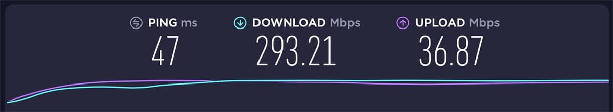 Testing ExpressVPN Server in the UK