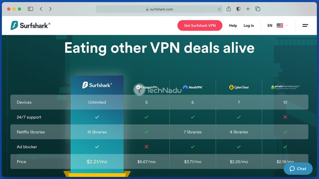 Comparing Surfshark to Other VPNs