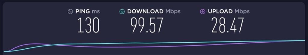 Results of Testing IPVanish Server in Canada