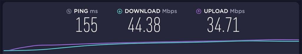 Results of Testing IPVanish Server in USA