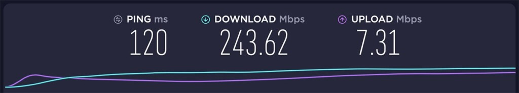 Speed Test Results of ProtonVPN Server in USA