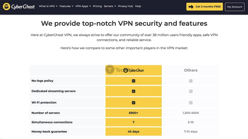 Comparison of CyberGhost Features with Other VPNs