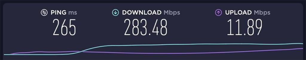 Australia ExpressVPN Server Speed