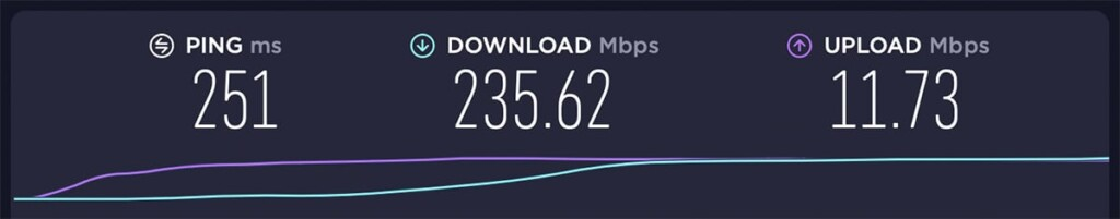 India ExpressVPN Server Speed