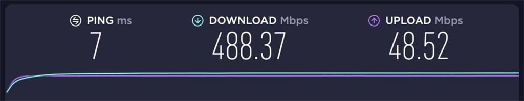 Baseline Speed Before Testing CyberGhost VPN