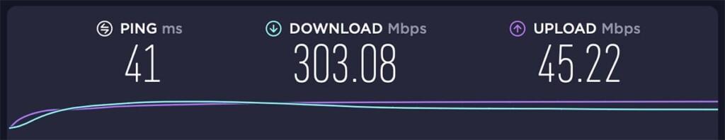 CyberGhost VPN UK Server Performance